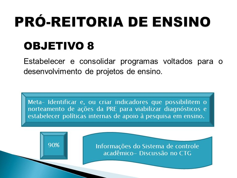 OBJETIVO 8 Estabelecer e consolidar programas voltados para o desenvolvimento de projetos de ensino.