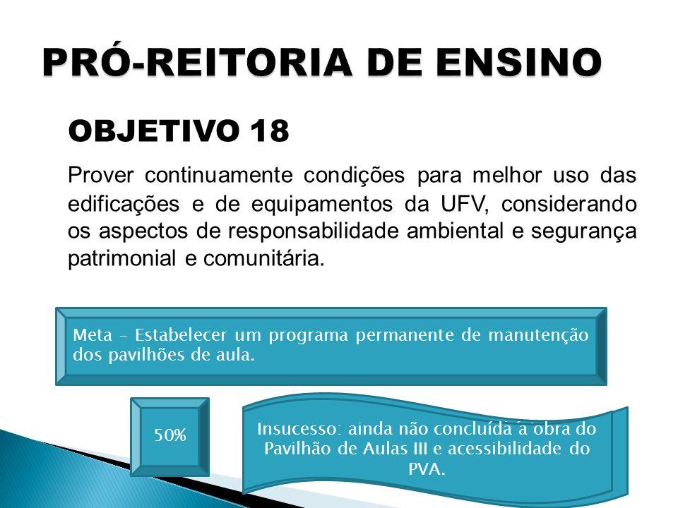 OBJETIVO 18 Prover continuamente condições para melhor uso das edificações e de equipamentos da UFV, considerando os aspectos de responsabilidade ambi