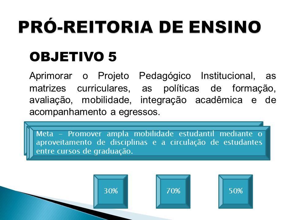 OBJETIVO 5 Aprimorar o Projeto Pedagógico Institucional, as matrizes curriculares, as políticas de formação, avaliação, mobilidade, integração acadêmica e de acompanhamento a egressos.