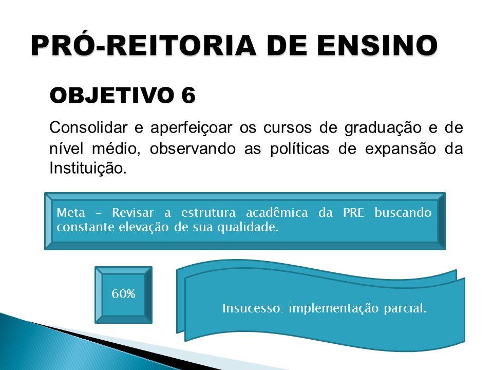 OBJETIVO 6 Consolidar e aperfeiçoar os cursos de graduação e de nível médio, observando as políticas de expansão da Instituição. 60% Meta – Revisar a