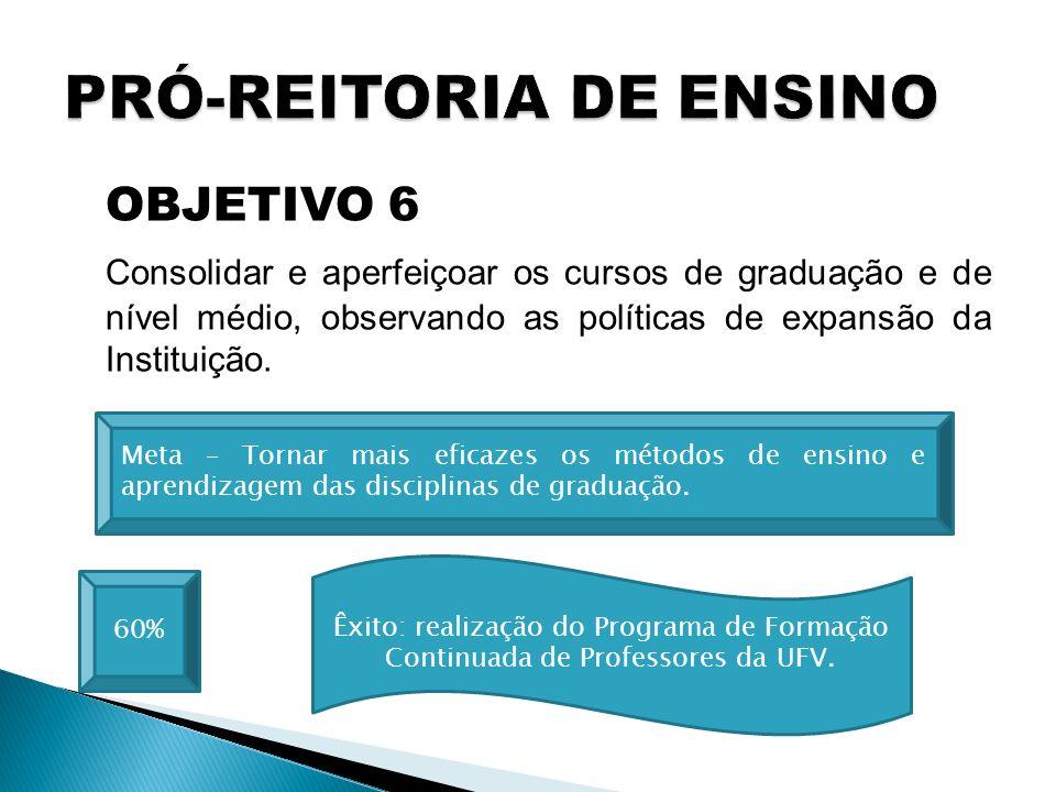 OBJETIVO 6 Consolidar e aperfeiçoar os cursos de graduação e de nível médio, observando as políticas de expansão da Instituição. 60% Meta – Tornar mai