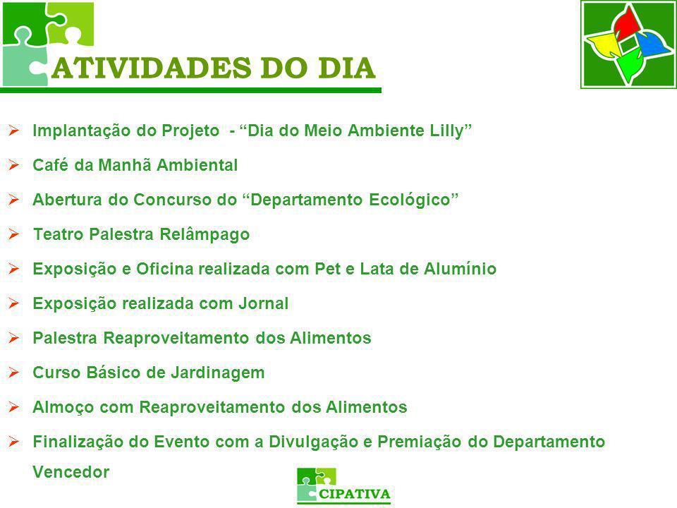 Implantação do Projeto - Dia do Meio Ambiente Lilly Café da Manhã Ambiental Abertura do Concurso do Departamento Ecológico Teatro Palestra Relâmpago E