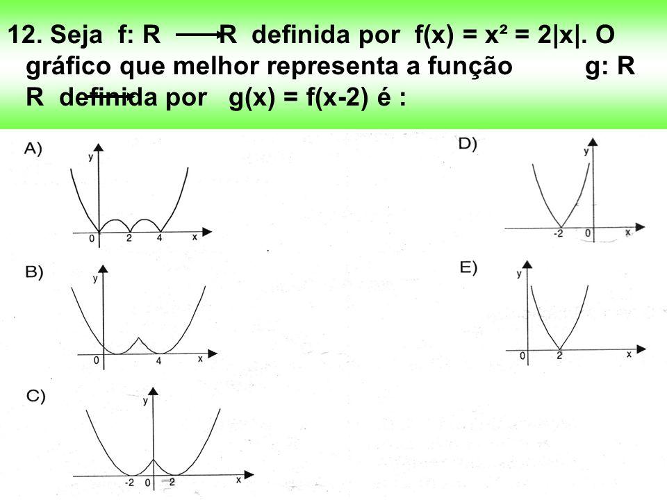12.Seja f: R R definida por f(x) = x² = 2|x|.