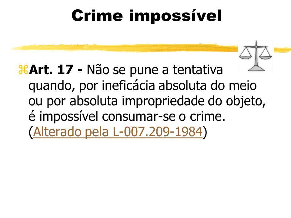 Crime impossível zArt. 17 - Não se pune a tentativa quando, por ineficácia absoluta do meio ou por absoluta impropriedade do objeto, é impossível cons