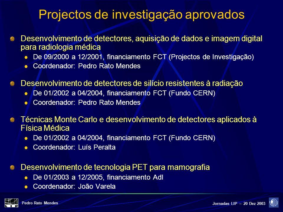 Pedro Rato Mendes Jornadas LIP – 20 Dez 2003 Projectos de investigação em avaliação Detectores para imagiologia com radiações ionizantes Concurso de 27/05/2002, ainda sem resposta (!!!) De 01/2003 a 12/2003, submetido à FCT (Projectos de Investigação) Coordenador: Pedro Rato Mendes Desenvolvimento de detectores de silício resistentes à radiação – Participação na Colaboração RD39 do CERN De 01/2004 a 12/2004, submetido à FCT (Fundo CERN) Coordenador: Pedro Rato Mendes Técnicas Monte Carlo e desenvolvimento de detectores aplicados à Física Médica De 01/2004 a 12/2004, submetido à FCT (Fundo CERN) Coordenador: Luís Peralta