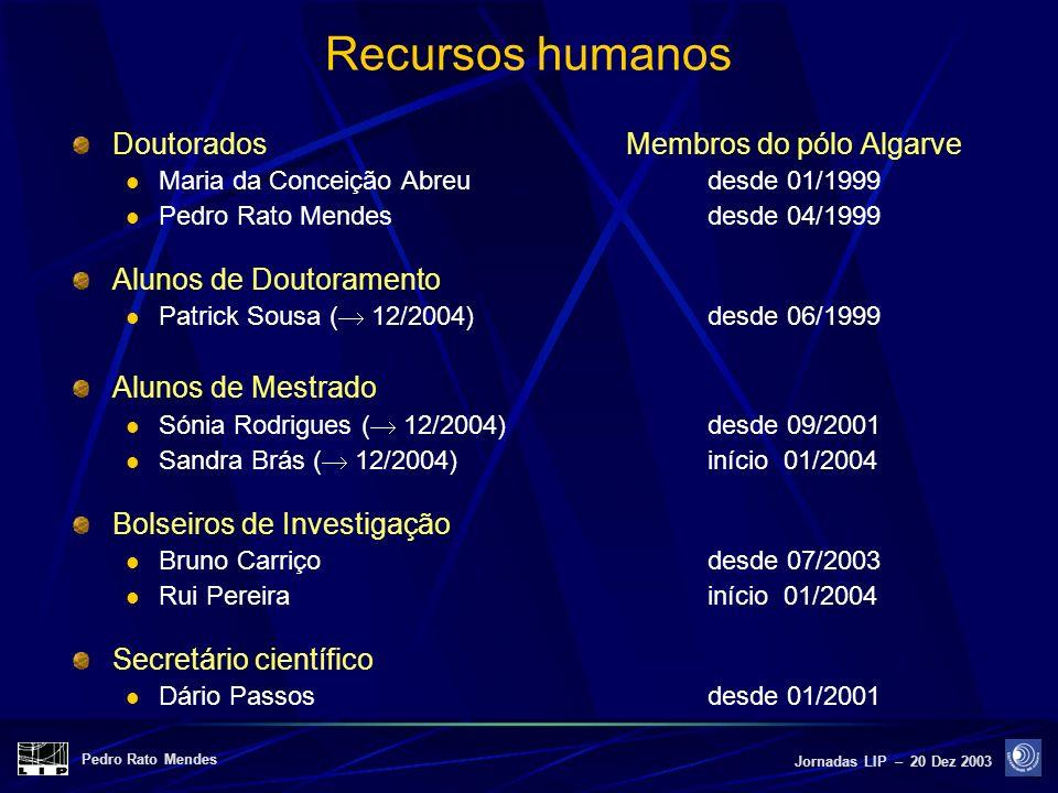 Pedro Rato Mendes Jornadas LIP – 20 Dez 2003 Recursos humanos Doutorados Membros do pólo Algarve Maria da Conceição Abreudesde 01/1999 Pedro Rato Mend