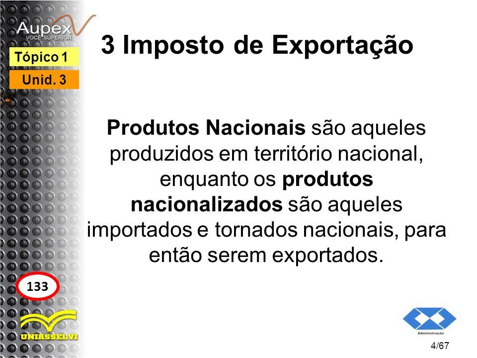 3 Imposto de Exportação Produtos Nacionais são aqueles produzidos em território nacional, enquanto os produtos nacionalizados são aqueles importados e