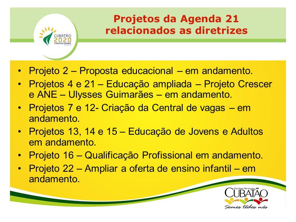 Projeto 2 – Proposta educacional – em andamento. Projetos 4 e 21 – Educação ampliada – Projeto Crescer e ANE – Ulysses Guimarães – em andamento. Proje