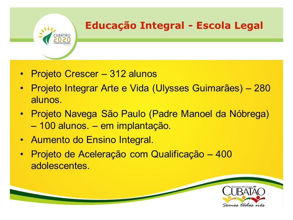 Projeto Crescer – 312 alunos Projeto Integrar Arte e Vida (Ulysses Guimarães) – 280 alunos. Projeto Navega São Paulo (Padre Manoel da Nóbrega) – 100 a