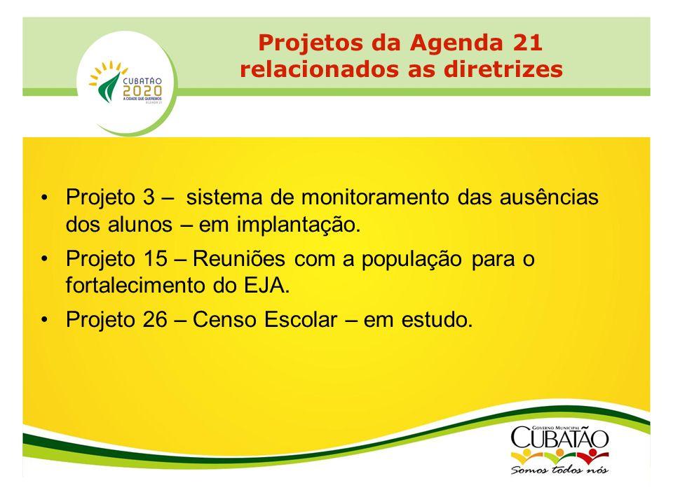 Projeto 3 – sistema de monitoramento das ausências dos alunos – em implantação. Projeto 15 – Reuniões com a população para o fortalecimento do EJA. Pr