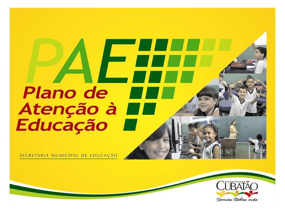 SECRETARIA DE EDUCAÇÃO Professor Fábio Oliveira Inácio PAE – Programa de Atenção a Educação