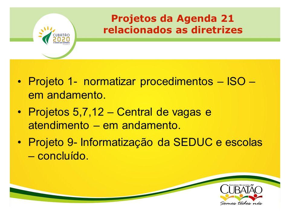Projeto 1- normatizar procedimentos – ISO – em andamento. Projetos 5,7,12 – Central de vagas e atendimento – em andamento. Projeto 9- Informatização d