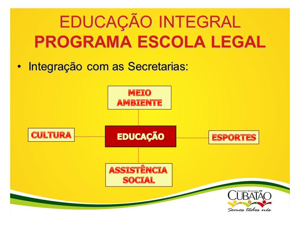 EDUCAÇÃO INTEGRAL PROGRAMA ESCOLA LEGAL Integração com as Secretarias:Integração com as Secretarias: