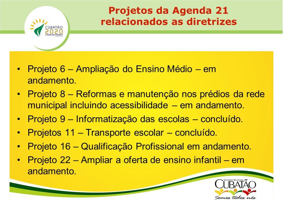 Projeto 6 – Ampliação do Ensino Médio – em andamento. Projeto 8 – Reformas e manutenção nos prédios da rede municipal incluindo acessibilidade – em an