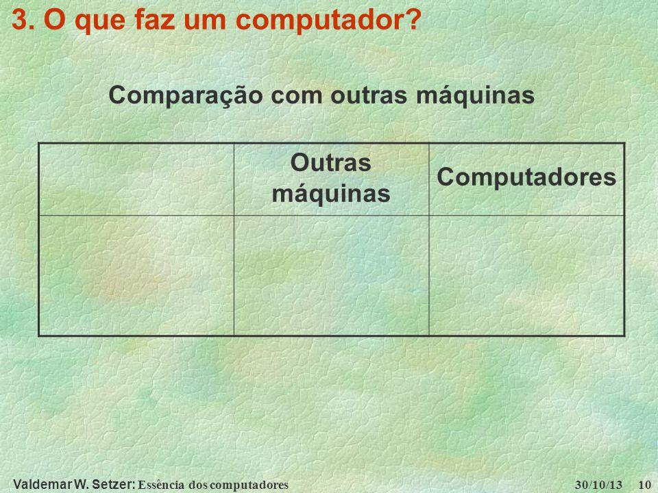 Valdemar W. Setzer: Essência dos computadores 30/10/13 10 3. O que faz um computador? Comparação com outras máquinas Outras máquinas Computadores