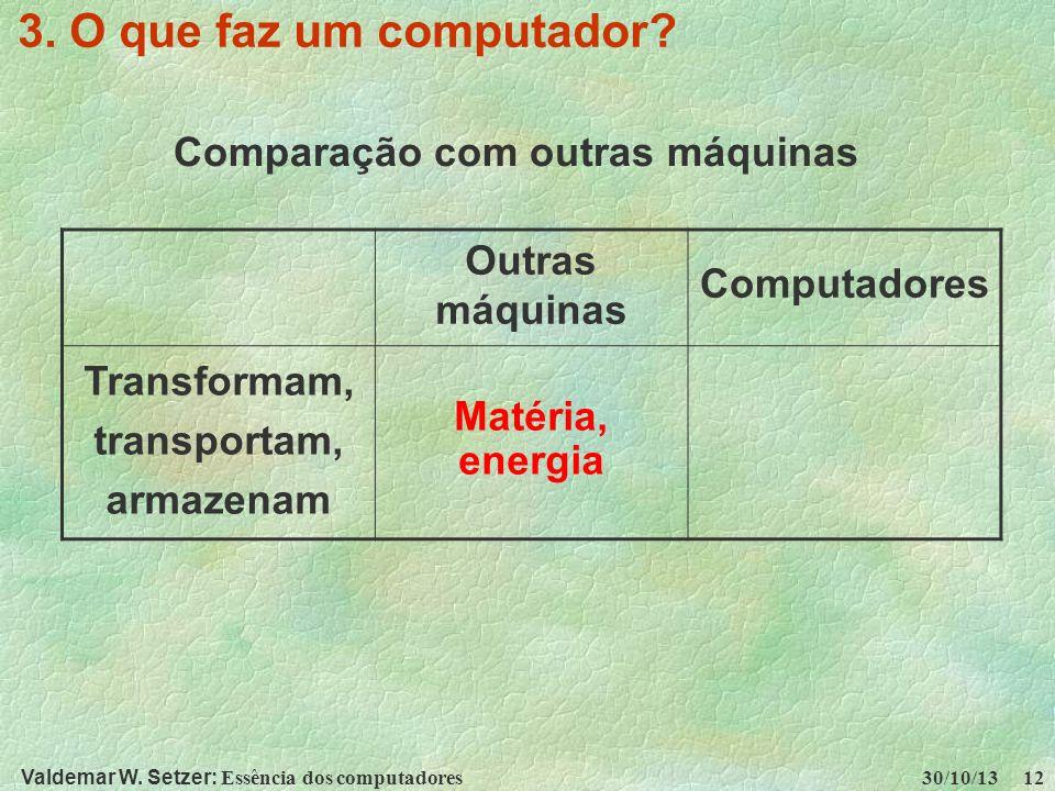 Valdemar W. Setzer: Essência dos computadores 30/10/13 12 3. O que faz um computador? Comparação com outras máquinas Outras máquinas Computadores Tran