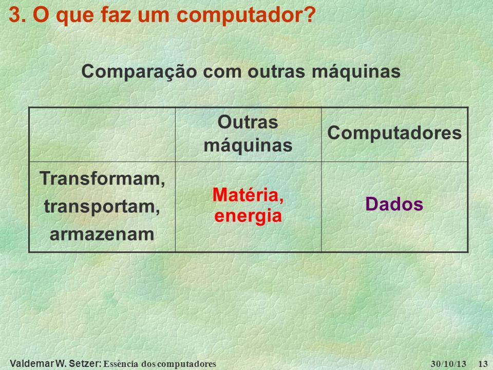 Valdemar W. Setzer: Essência dos computadores 30/10/13 13 3. O que faz um computador? Comparação com outras máquinas Outras máquinas Computadores Tran