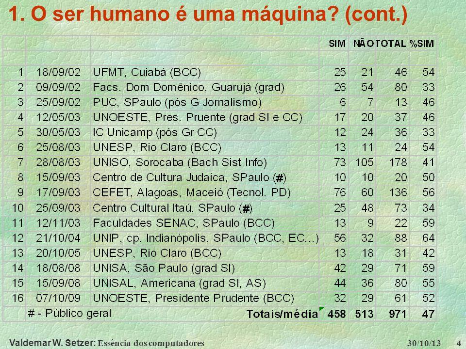 Valdemar W. Setzer: Essência dos computadores 30/10/13 4 1. O ser humano é uma máquina? (cont.)