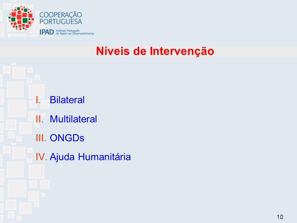 10 Níveis de Intervenção I.Bilateral II.Multilateral III.ONGDs IV.Ajuda Humanitária