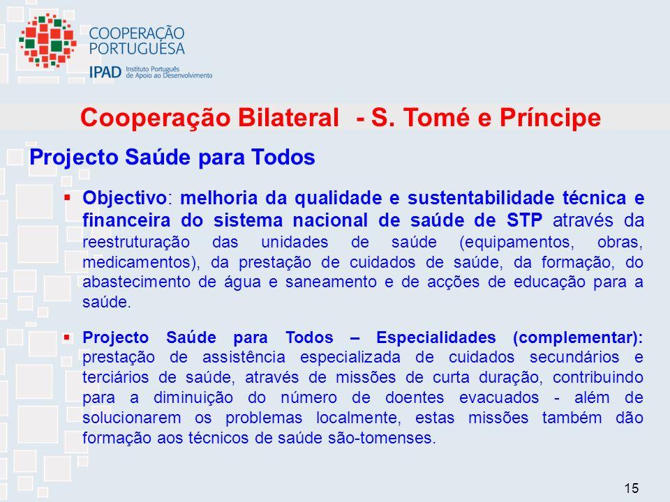 15 Cooperação Bilateral - S.