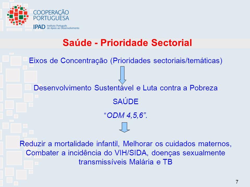 7 Saúde - Prioridade Sectorial Eixos de Concentração (Prioridades sectoriais/temáticas) Desenvolvimento Sustentável e Luta contra a Pobreza SAÚDE ODM 4,5,6.