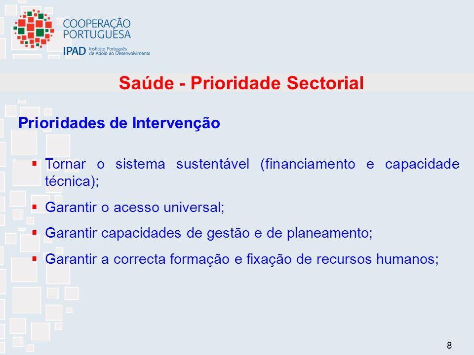8 Saúde - Prioridade Sectorial Tornar o sistema sustentável (financiamento e capacidade técnica); Garantir o acesso universal; Garantir capacidades de gestão e de planeamento; Garantir a correcta formação e fixação de recursos humanos; Prioridades de Intervenção