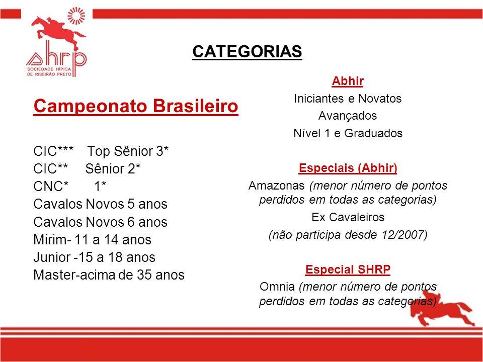 CATEGORIAS Campeonato Brasileiro CIC*** Top Sênior 3* CIC** Sênior 2* CNC* 1* Cavalos Novos 5 anos Cavalos Novos 6 anos Mirim- 11 a 14 anos Junior -15