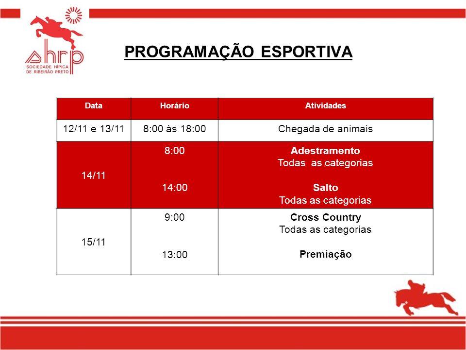 PROGRAMAÇÃO ESPORTIVA DataHorárioAtividades 12/11 e 13/118:00 às 18:00Chegada de animais 14/11 8:00 14:00 Adestramento Todas as categorias Salto Todas