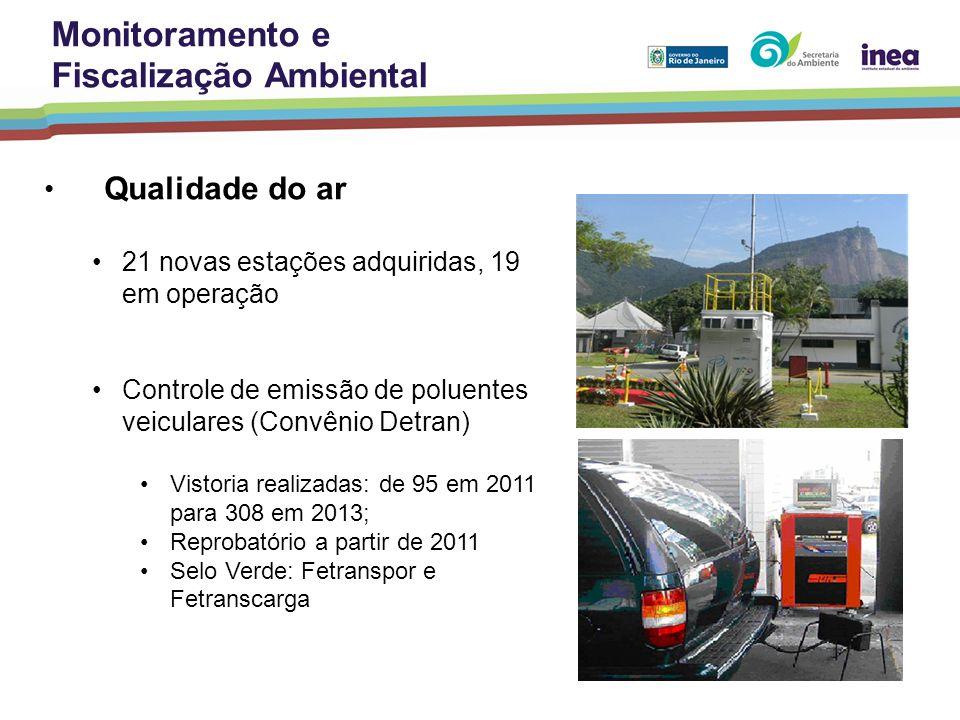 Qualidade do ar 21 novas estações adquiridas, 19 em operação Controle de emissão de poluentes veiculares (Convênio Detran) Vistoria realizadas: de 95
