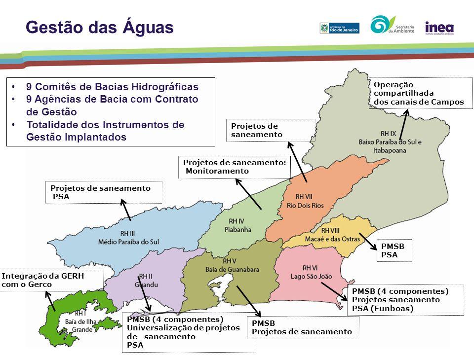 Integração da GERH com o Gerco PMSB (4 componentes) Universalização de projetos de saneamento PSA Projetos de saneamento PSA Projetos de saneamento: M