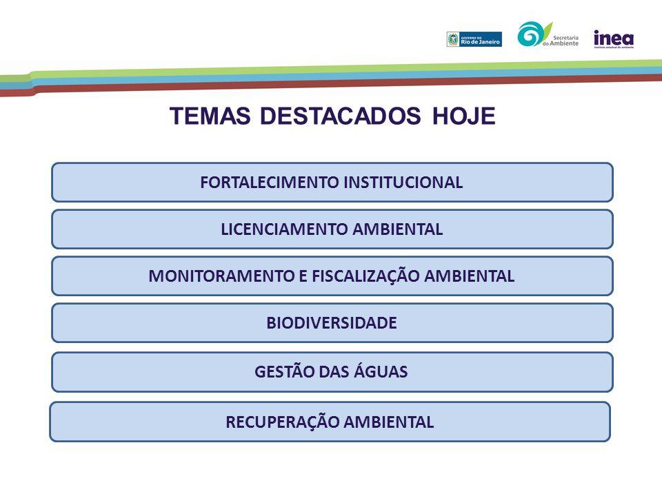TEMAS DESTACADOS HOJE FORTALECIMENTO INSTITUCIONAL LICENCIAMENTO AMBIENTAL BIODIVERSIDADE MONITORAMENTO E FISCALIZAÇÃO AMBIENTAL GESTÃO DAS ÁGUAS RECU