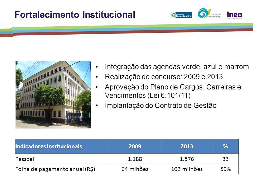 Integração das agendas verde, azul e marrom Realização de concurso: 2009 e 2013 Aprovação do Plano de Cargos, Carreiras e Vencimentos (Lei 6.101/11) I