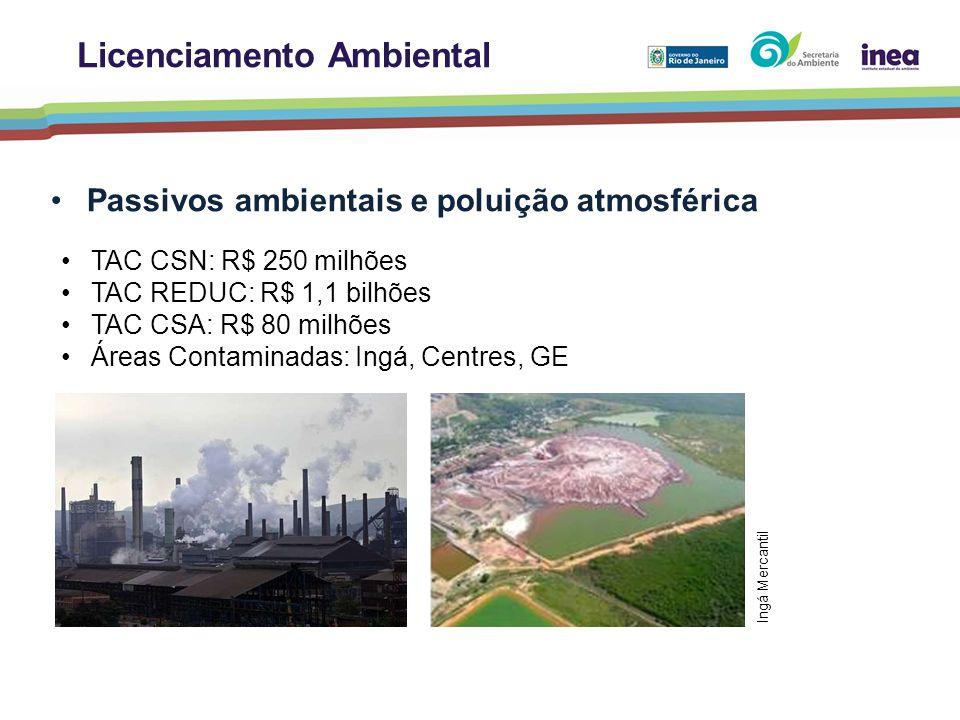 Passivos ambientais e poluição atmosférica TAC CSN: R$ 250 milhões TAC REDUC: R$ 1,1 bilhões TAC CSA: R$ 80 milhões Áreas Contaminadas: Ingá, Centres,