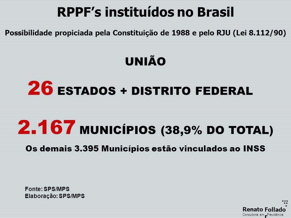 ...... RenatoFollado r Consultoria emPrevidência PREVIDÊNCIA MULTIPLANOS E MULTIPATROCINADA