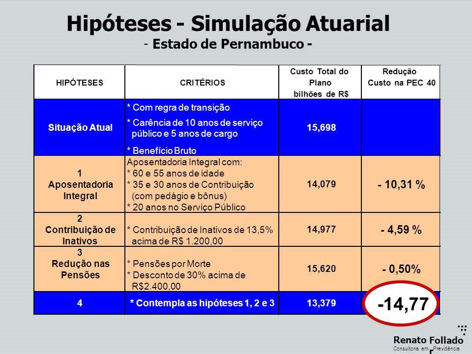 Vantagens de Migração do INSS para RPPF X Aposentadoria limitada ao teto do INSS = R$ 2.801,56