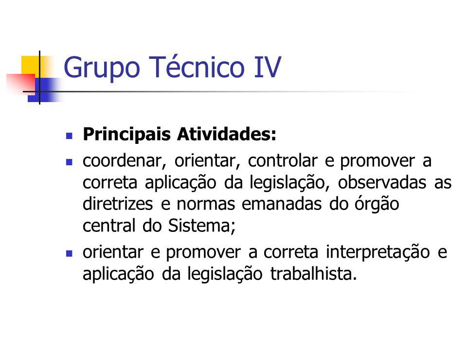 Grupo Técnico IV Principais Atividades: coordenar, orientar, controlar e promover a correta aplicação da legislação, observadas as diretrizes e normas