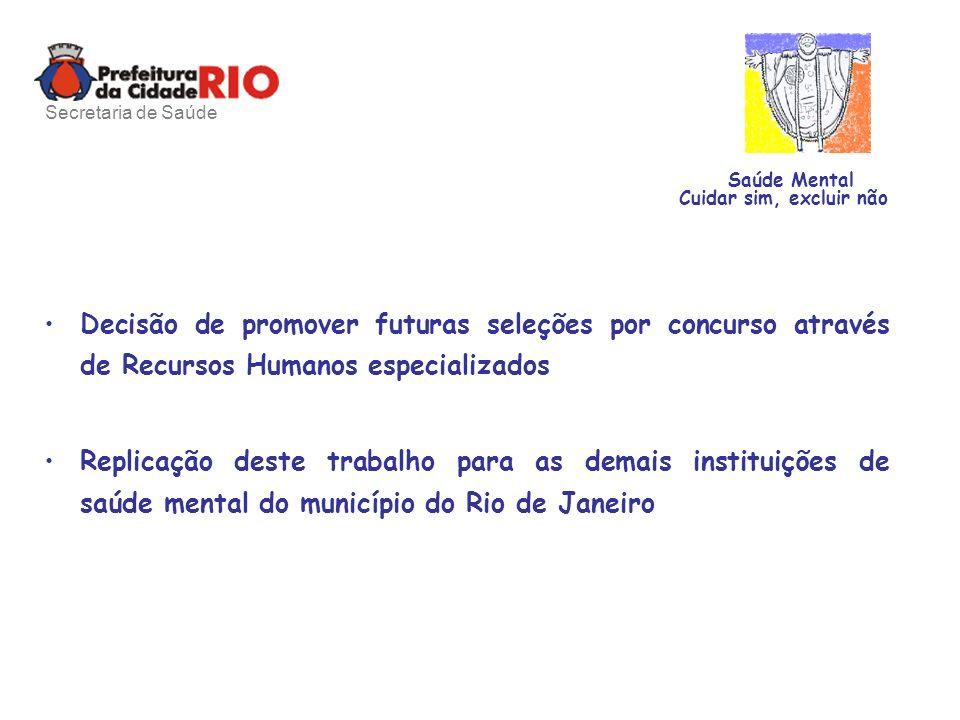 Saúde Mental Cuidar sim, excluir não Decisão de promover futuras seleções por concurso através de Recursos Humanos especializados Replicação deste trabalho para as demais instituições de saúde mental do município do Rio de Janeiro Secretaria de Saúde