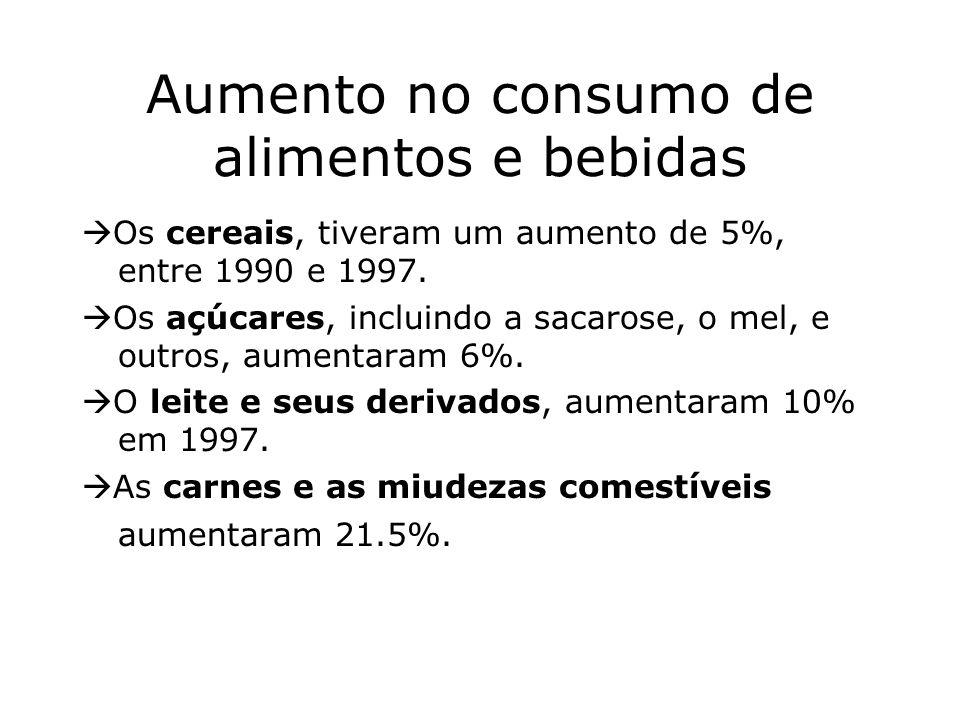 Aumento no consumo de alimentos e bebidas Os cereais, tiveram um aumento de 5%, entre 1990 e 1997.