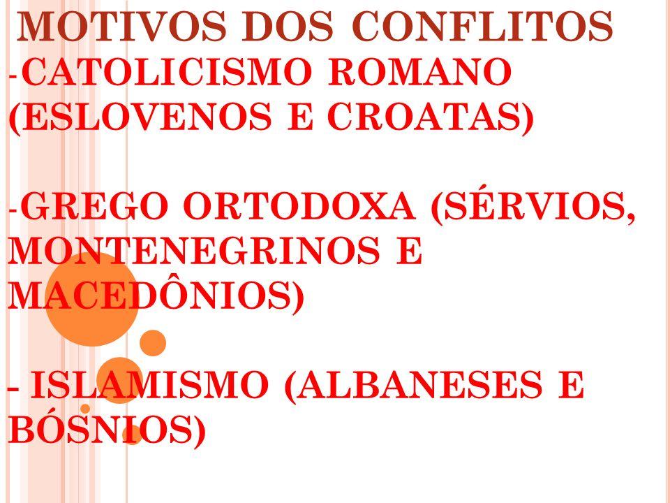 MOTIVOS DOS CONFLITOS RELIGIOSOS/ETNICOS/CULT URAIS - CATOLICISMO ROMANO (ESLOVENOS E CROATAS) - GREGO ORTODOXA (SÉRVIOS, MONTENEGRINOS E MACEDÔNIOS)