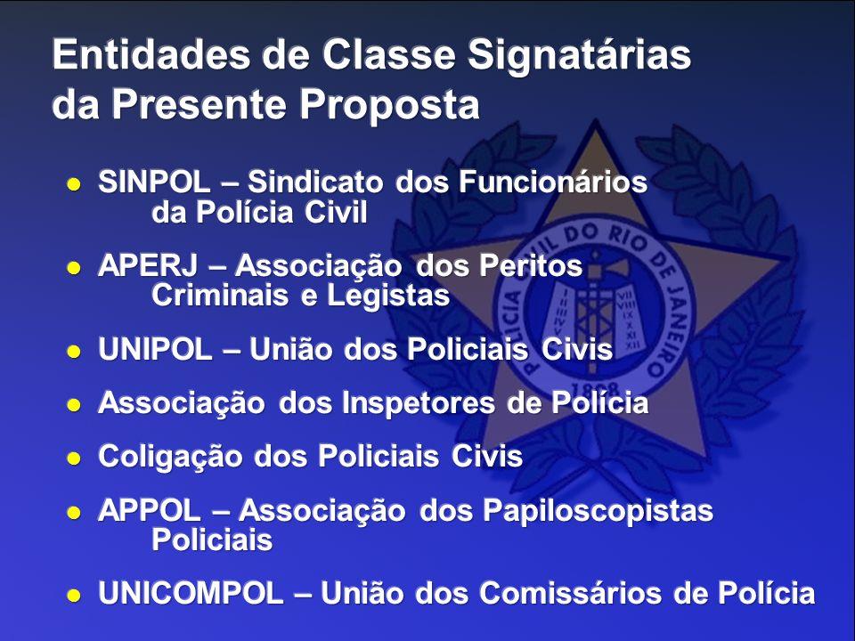 10.Convocação imediata dos candidatos excedentes do concurso de Investigador Policial.