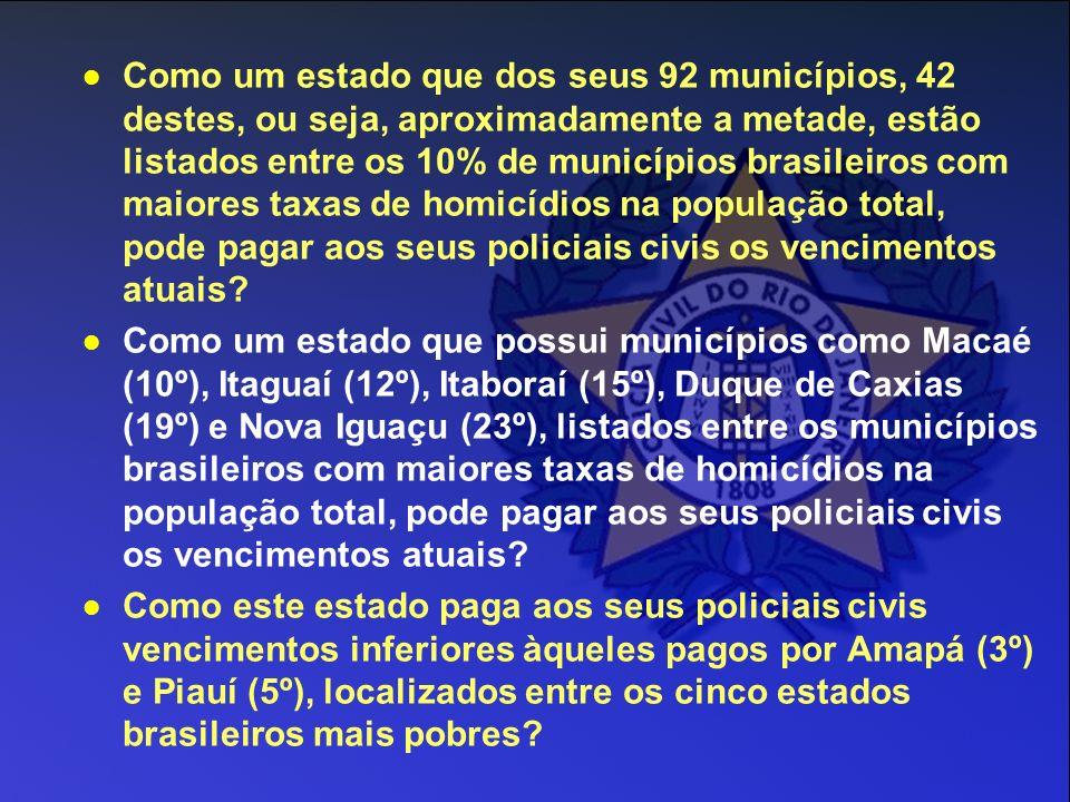 Como um estado que dos seus 92 municípios, 42 destes, ou seja, aproximadamente a metade, estão listados entre os 10% de municípios brasileiros com maiores taxas de homicídios na população total, pode pagar aos seus policiais civis os vencimentos atuais.