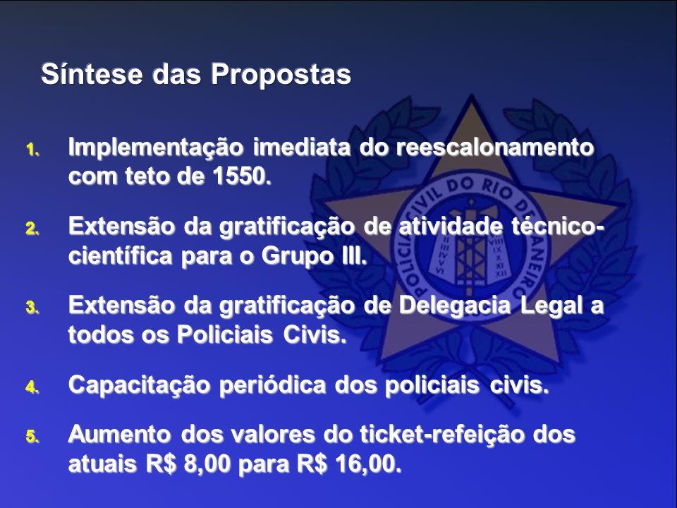 1. Implementação imediata do reescalonamento com teto de 1550. 2. Extensão da gratificação de atividade técnico- científica para o Grupo III. 3. Exten