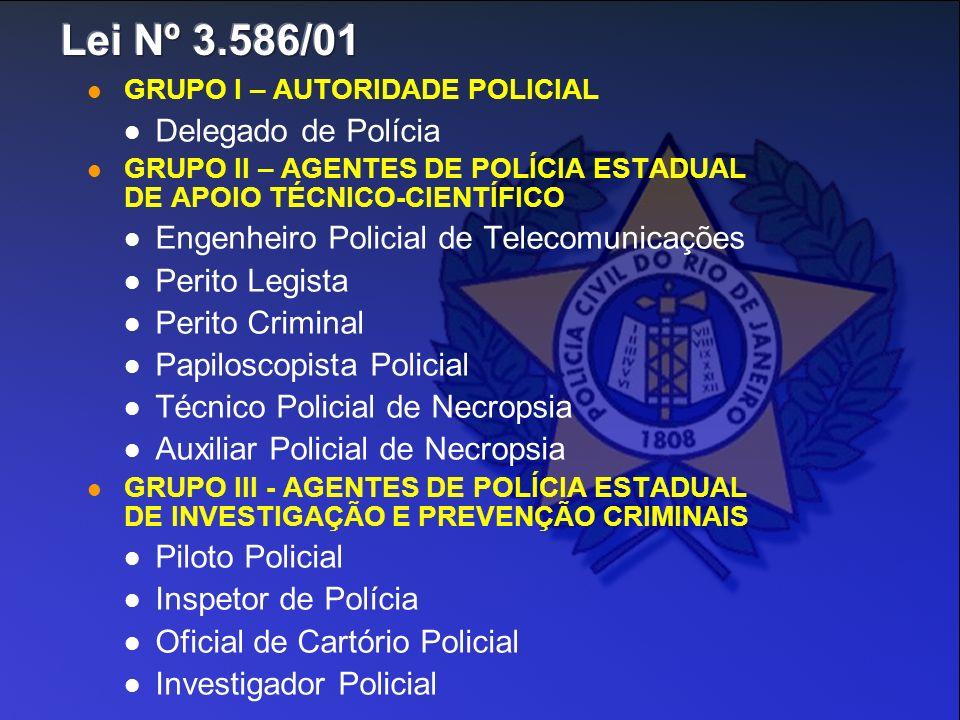 GRUPO I – AUTORIDADE POLICIAL Delegado de Polícia GRUPO II – AGENTES DE POLÍCIA ESTADUAL DE APOIO TÉCNICO-CIENTÍFICO Engenheiro Policial de Telecomuni