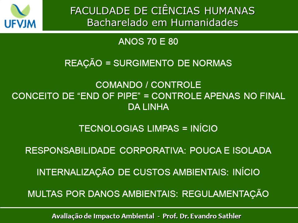 FACULDADE DE CIÊNCIAS HUMANAS Bacharelado em Humanidades Avaliação de Impacto Ambiental - Prof. Dr. Evandro Sathler ANOS 70 E 80 REAÇÃO = SURGIMENTO D