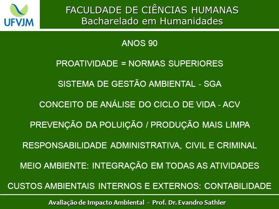 FACULDADE DE CIÊNCIAS HUMANAS Bacharelado em Humanidades Avaliação de Impacto Ambiental - Prof. Dr. Evandro Sathler ANOS 90 PROATIVIDADE = NORMAS SUPE