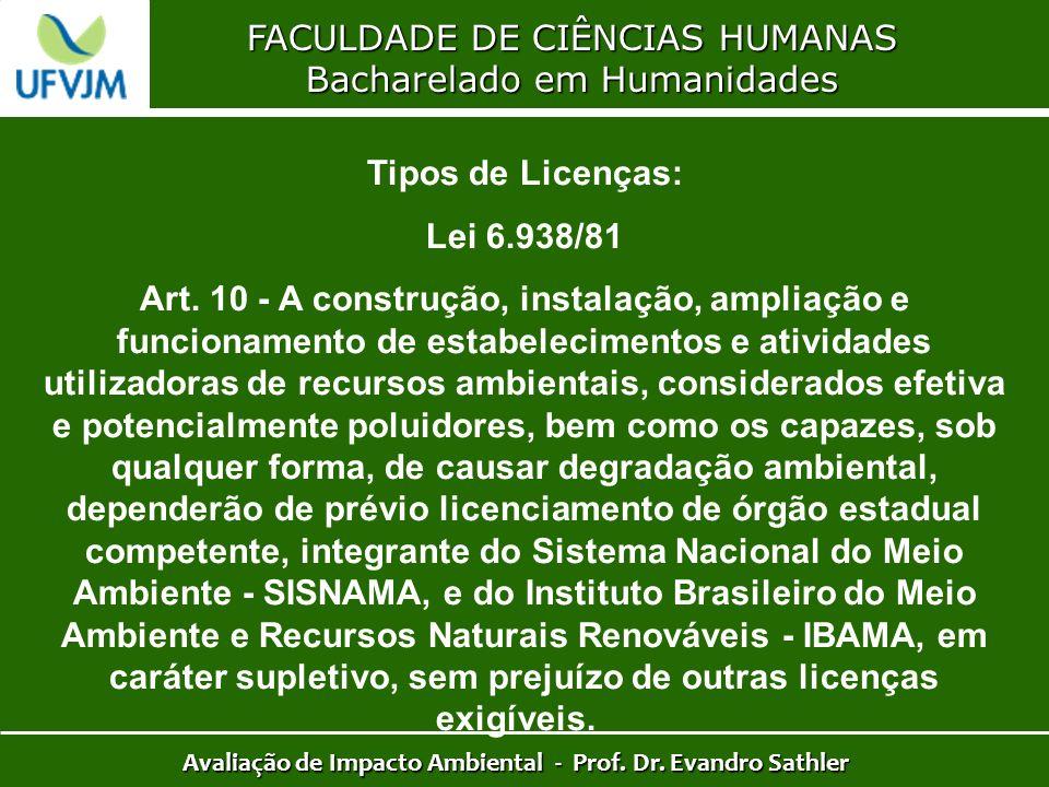 FACULDADE DE CIÊNCIAS HUMANAS Bacharelado em Humanidades Avaliação de Impacto Ambiental - Prof. Dr. Evandro Sathler Tipos de Licenças: Lei 6.938/81 Ar
