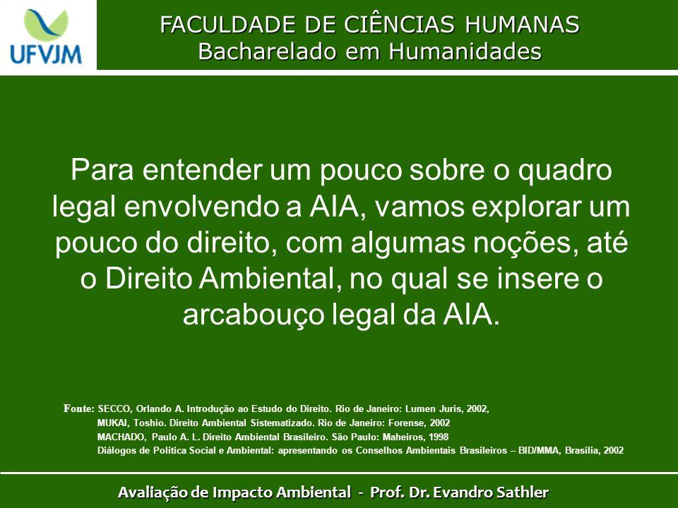 FACULDADE DE CIÊNCIAS HUMANAS Bacharelado em Humanidades Avaliação de Impacto Ambiental - Prof. Dr. Evandro Sathler Para entender um pouco sobre o qua