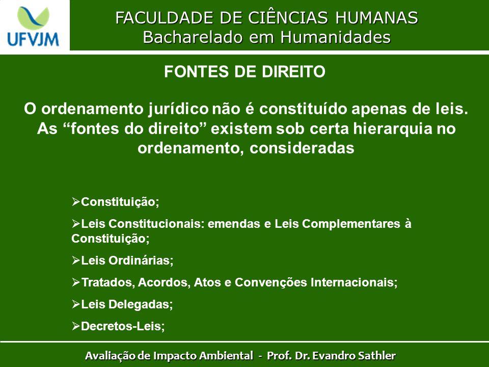 FACULDADE DE CIÊNCIAS HUMANAS Bacharelado em Humanidades Avaliação de Impacto Ambiental - Prof. Dr. Evandro Sathler FONTES DE DIREITO O ordenamento ju