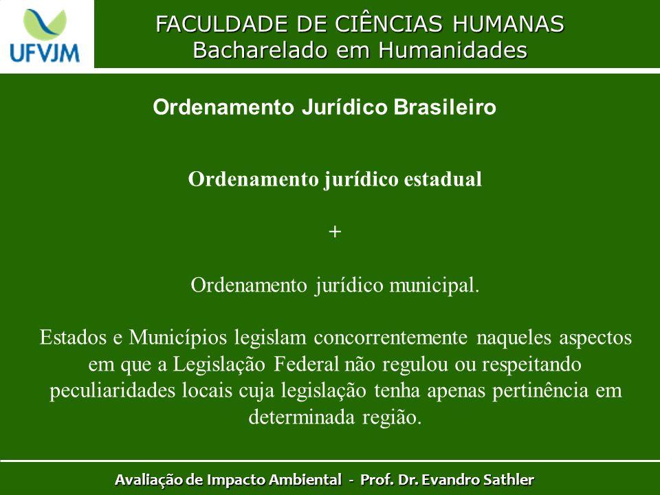 FACULDADE DE CIÊNCIAS HUMANAS Bacharelado em Humanidades Avaliação de Impacto Ambiental - Prof. Dr. Evandro Sathler Ordenamento jurídico estadual + Or