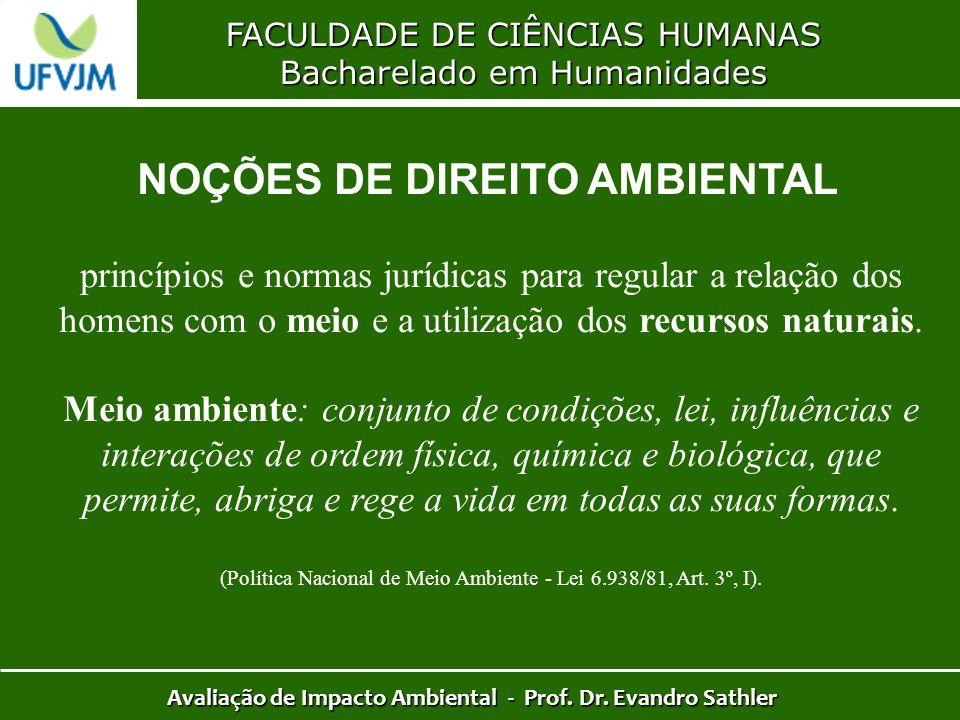 FACULDADE DE CIÊNCIAS HUMANAS Bacharelado em Humanidades Avaliação de Impacto Ambiental - Prof. Dr. Evandro Sathler NOÇÕES DE DIREITO AMBIENTAL princí